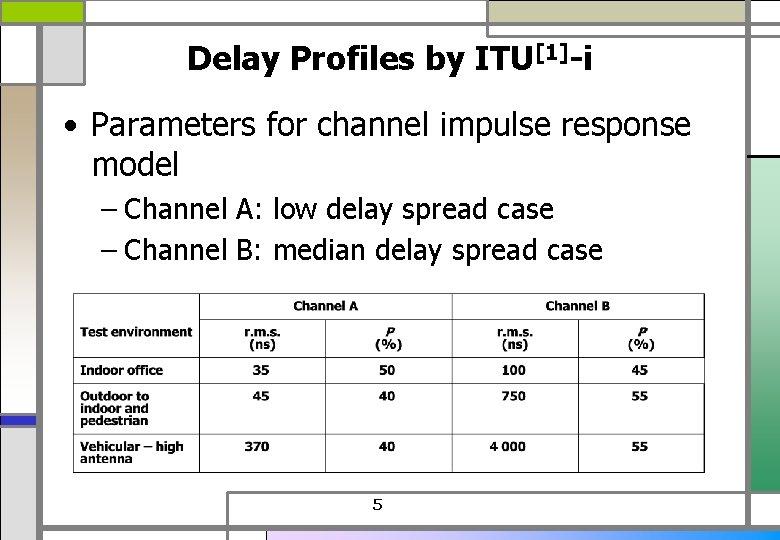 Delay Profiles by ITU[1]-i • Parameters for channel impulse response model – Channel A: