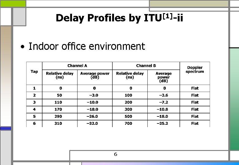 Delay Profiles by ITU[1]-ii • Indoor office environment 6