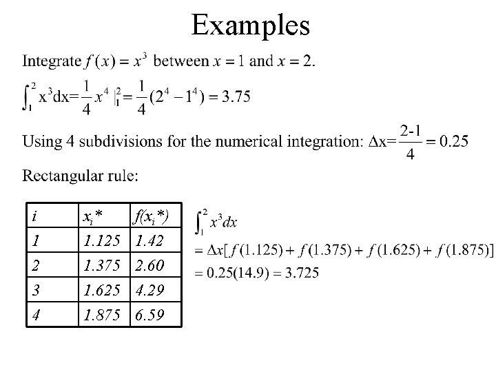 Examples i 1 2 3 x i* 1. 125 1. 375 1. 625 f(xi*)