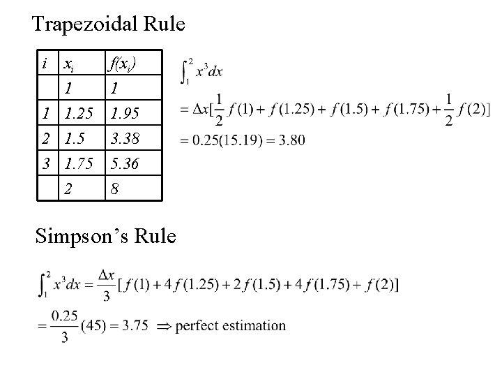 Trapezoidal Rule i xi 1 1 1. 25 2 1. 5 f(xi) 1 1.
