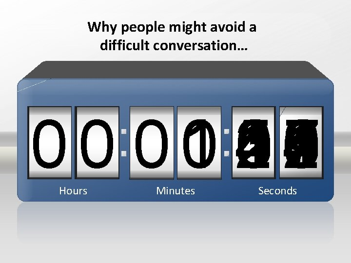 Why people might avoid a difficult conversation… 59 4 3 1 2 0 1