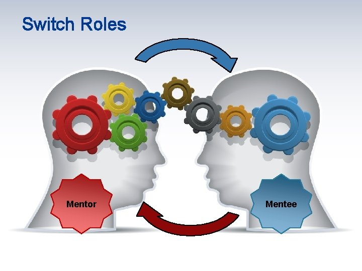 + Switch Roles Mentor Mentee