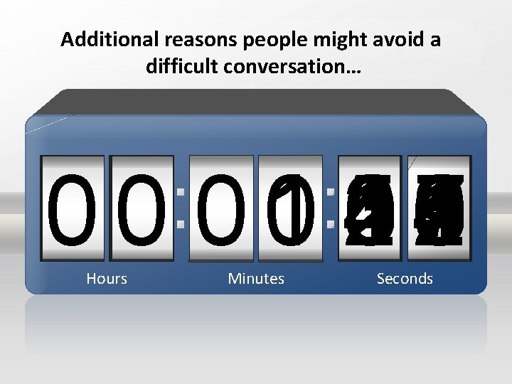 Additional reasons people might avoid a difficult conversation… 59 4 3 1 2 0