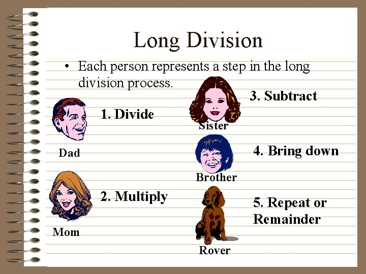 Long Division • Each person represents a step in the long division process. 3.