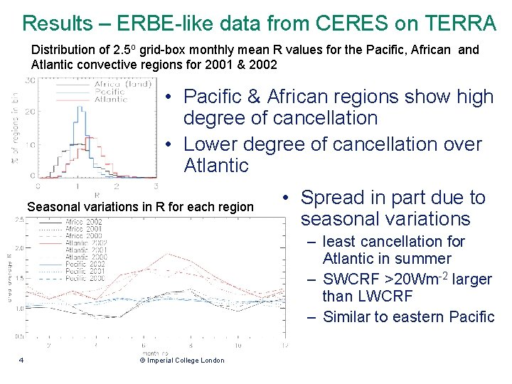 Results – ERBE-like data from CERES on TERRA Distribution of 2. 5 o grid-box