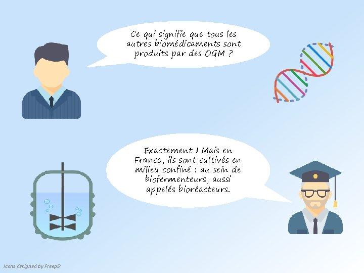 Ce qui signifie que tous les autres biomédicaments sont produits par des OGM ?
