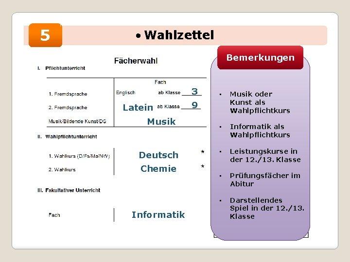 5 • Wahlzettel Bemerkungen 3 Latein Musik Deutsch Chemie Informatik • Musik oder Kunst