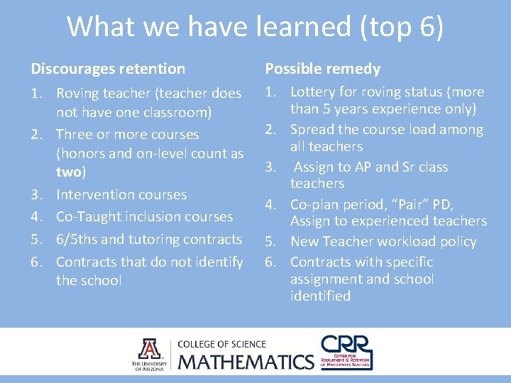 What we have learned (top 6) Discourages retention Possible remedy 1. Roving teacher (teacher