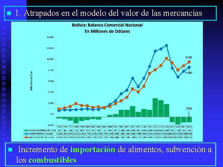 n 1. Atrapados en el modelo del valor de las mercancías n Incremento de