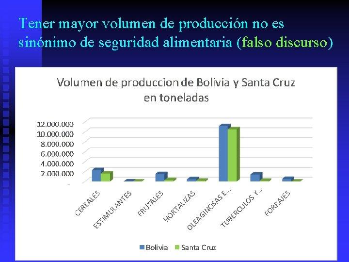 Tener mayor volumen de producción no es sinónimo de seguridad alimentaria (falso discurso)