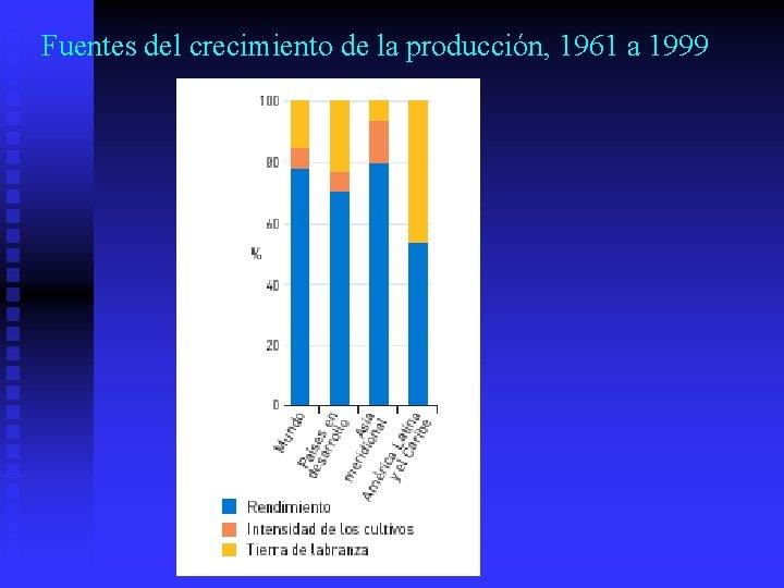 Fuentes del crecimiento de la producción, 1961 a 1999