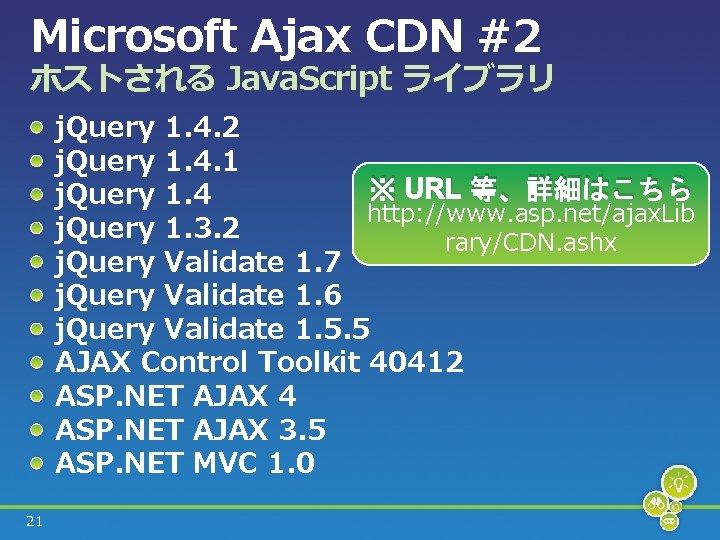 Microsoft Ajax CDN #2 ホストされる Java. Script ライブラリ j. Query 1. 4. 2 j.