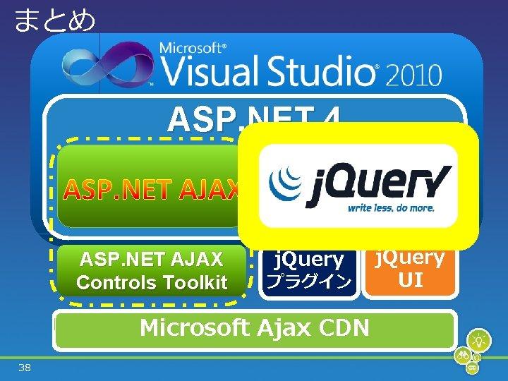 まとめ ASP. NET 4 ささ ASP. NET AJAX Controls Toolkit j. Query プラグイン j.