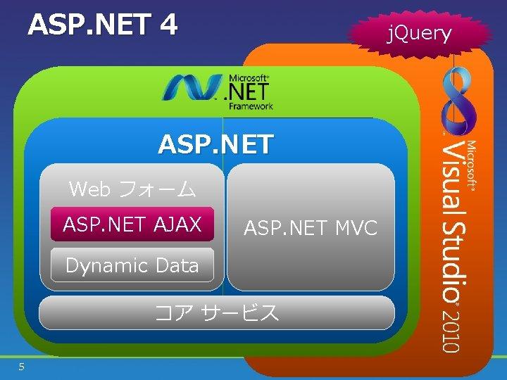 ASP. NET 4 j. Query ASP. NET Web フォーム ASP. NET AJAX ASP. NET