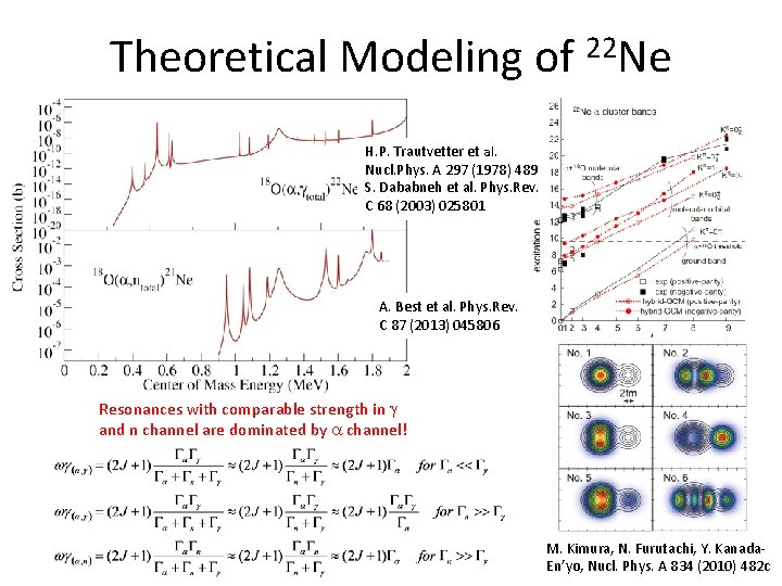 Theoretical Modeling of 22 Ne H. P. Trautvetter et al. Nucl. Phys. A 297
