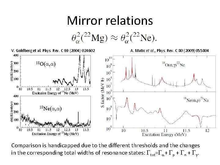 Mirror relations V. Goldberg et al. Phys. Rev. C 69 (2004) 024602 A. Matic