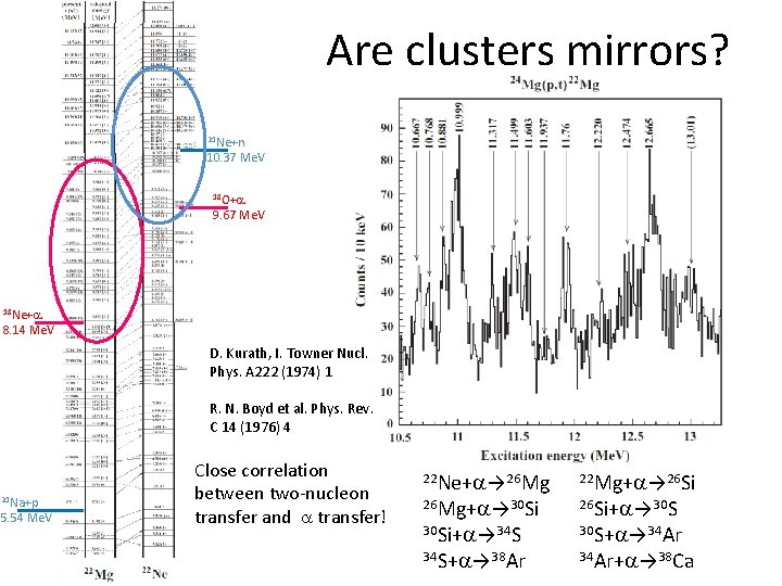 Are clusters mirrors? 18 Ne( , p)21 Na 21 Ne+n 10. 37 Me. V