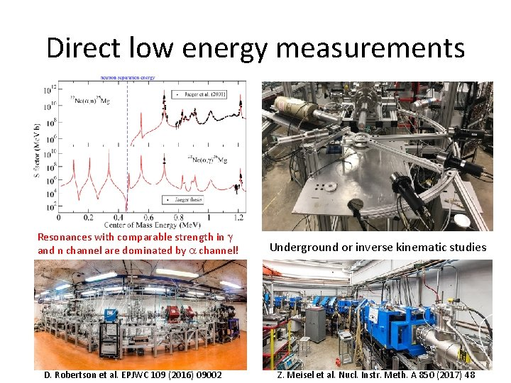 Direct low energy measurements Resonances with comparable strength in and n channel are dominated