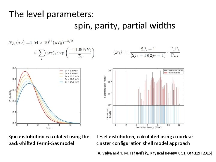 The level parameters: spin, parity, partial widths Spin distribution calculated using the back-shifted Fermi-Gas