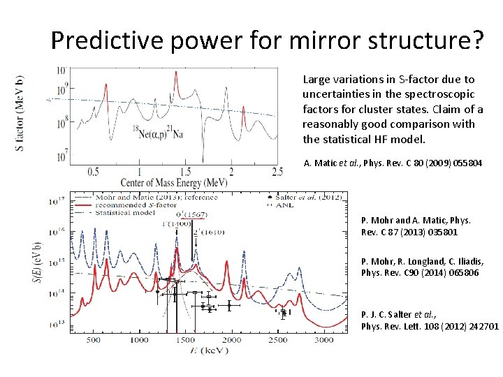 Predictive power for mirror structure? Large variations in S-factor due to uncertainties in the