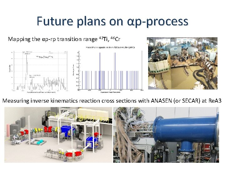 Future plans on αp-process Mapping the αp-rp transition range 42 Ti, 46 Cr Measuring