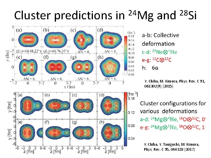 Cluster predictions in 24 Mg and 28 Si Y. Chiba, M. Kimura, Phys. Rev.