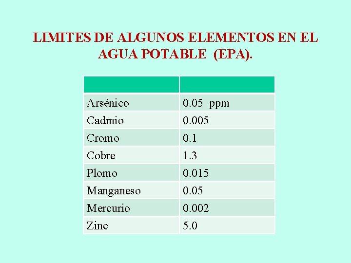 LIMITES DE ALGUNOS ELEMENTOS EN EL AGUA POTABLE (EPA). Arsénico Cadmio Cromo 0. 05