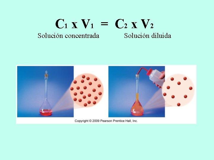 C 1 x V 1 = C 2 x V 2 Solución concentrada Solución