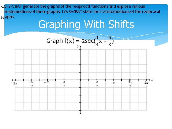CO: SWBAT generate the graphs of the reciprocal functions and explore various transformations of