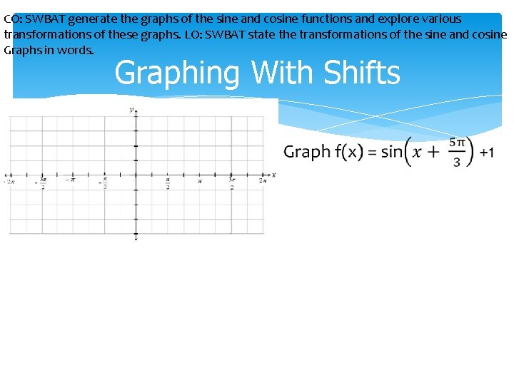 CO: SWBAT generate the graphs of the sine and cosine functions and explore various