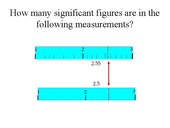 How many significant figures are in the following measurements?