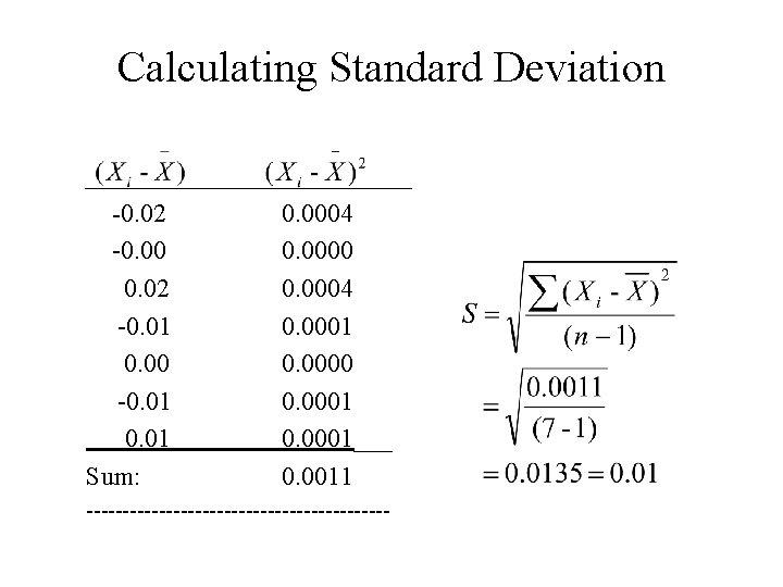 Calculating Standard Deviation _____________ -0. 02 0. 0004 -0. 0000 0. 02 0. 0004
