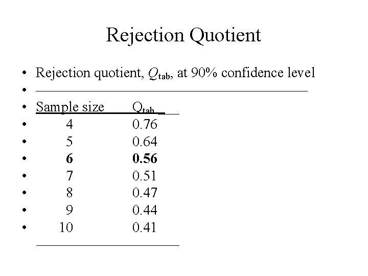 Rejection Quotient • Rejection quotient, Qtab, at 90% confidence level • —————————— • Sample