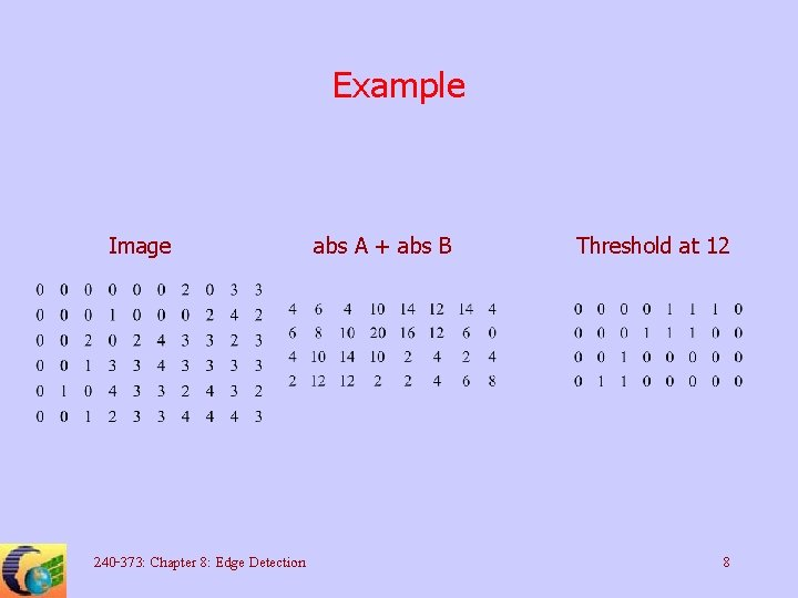 Example Image 240 -373: Chapter 8: Edge Detection abs A + abs B Threshold