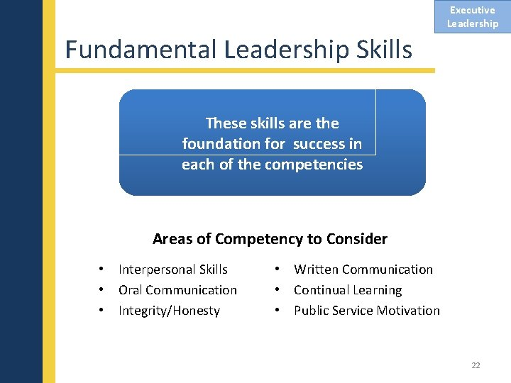 Executive Leadership Fundamental Leadership Skills These skills are the foundation for success in each