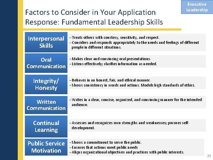 Factors to Consider in Your Application Response: Fundamental Leadership Skills Executive Leadership Interpersonal Skills