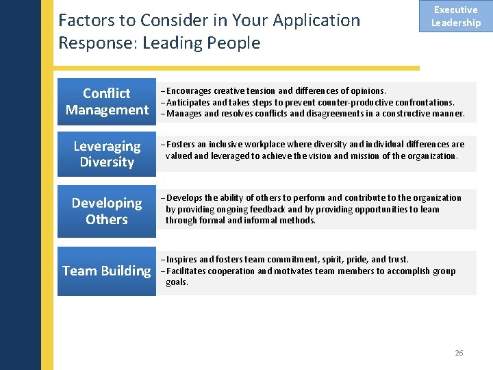 Factors to Consider in Your Application Response: Leading People Executive Leadership Conflict Management Encourages