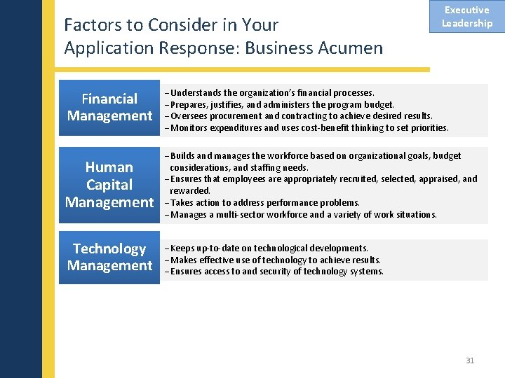 Factors to Consider in Your Application Response: Business Acumen Executive Leadership Financial Management Understands