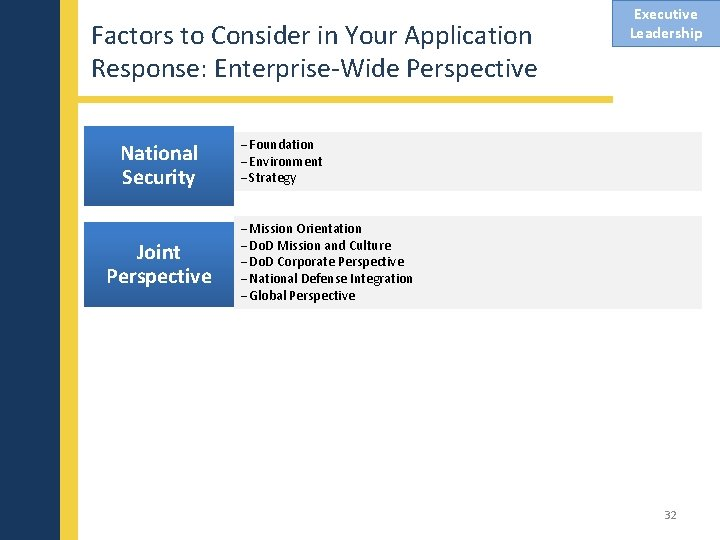 Factors to Consider in Your Application Response: Enterprise-Wide Perspective National Security Joint Perspective Executive