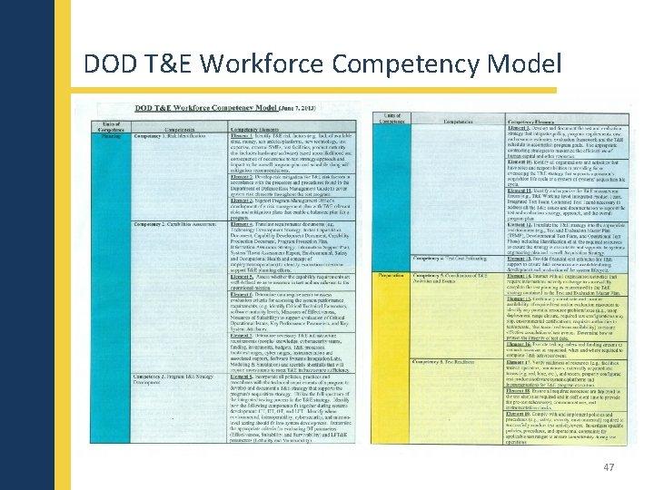 DOD T&E Workforce Competency Model 47