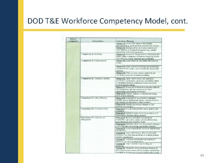 DOD T&E Workforce Competency Model, cont. 49