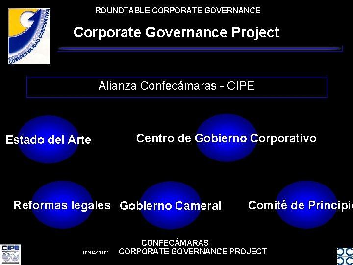 ROUNDTABLE CORPORATE GOVERNANCE Corporate Governance Project Alianza Confecámaras - CIPE Estado del Arte Centro