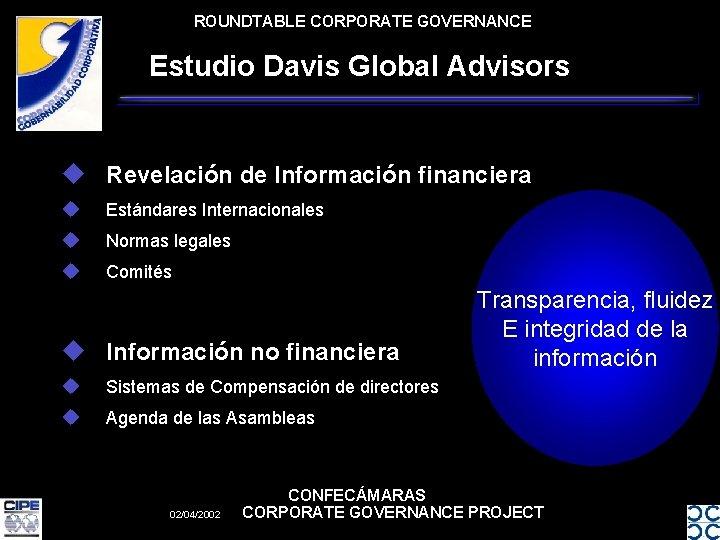 ROUNDTABLE CORPORATE GOVERNANCE Estudio Davis Global Advisors u Revelación de Información financiera u Estándares