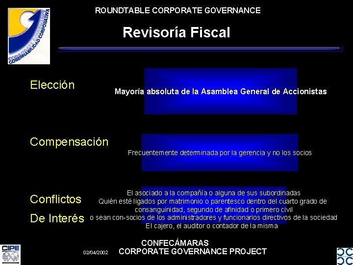 ROUNDTABLE CORPORATE GOVERNANCE Revisoría Fiscal Elección Mayoría absoluta de la Asamblea General de Accionistas