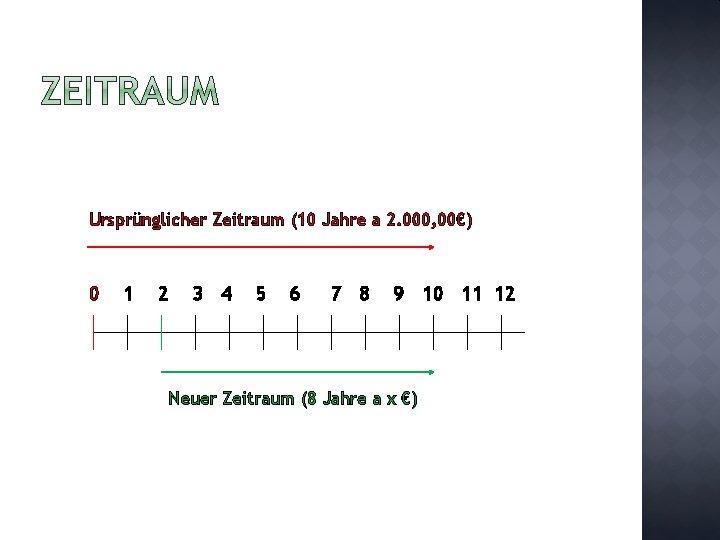 Ursprünglicher Zeitraum (10 Jahre a 2. 000, 00€) 0 1 2 3 4 5