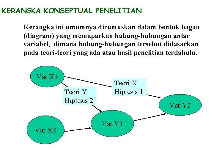 KERANGKA KONSEPTUAL PENELITIAN Kerangka ini umumnya dirumuskan dalam bentuk bagan (diagram) yang memaparkan hubung-hubungan