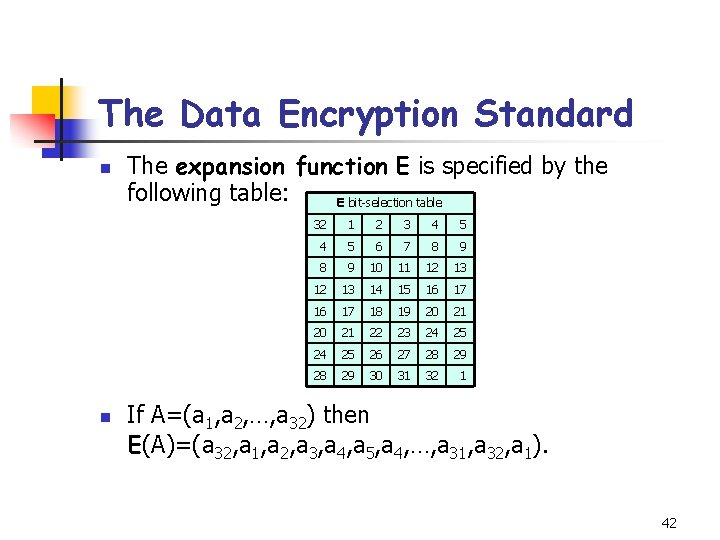 The Data Encryption Standard n n The expansion function E is specified by the
