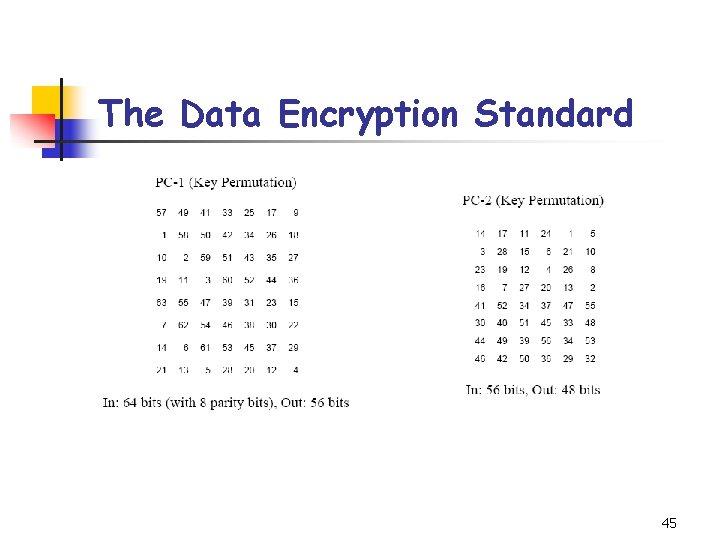 The Data Encryption Standard 45