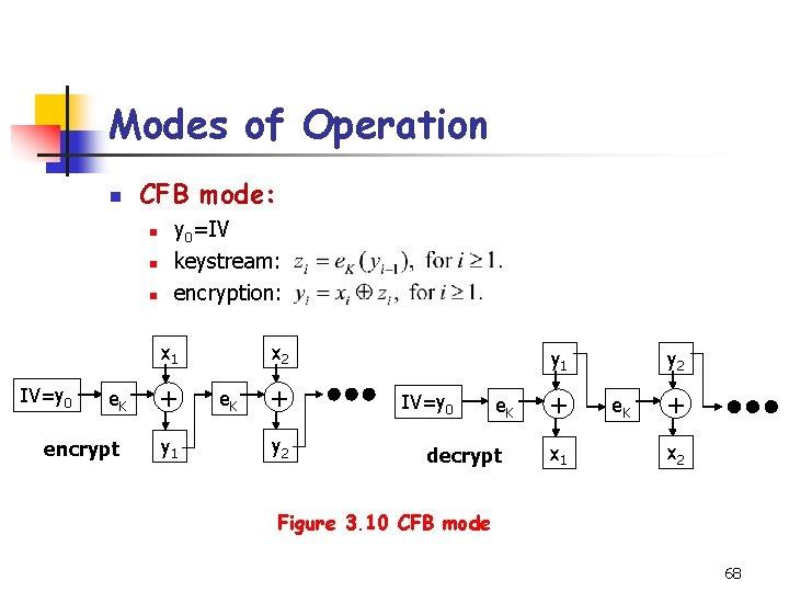 Modes of Operation n CFB mode: n n n y 0=IV keystream: encryption: x