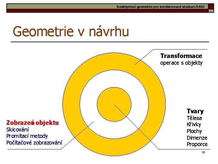 Deskriptivní geometrie pro kombinované studium BA 03 Geometrie v návrhu Transformace operace s objekty
